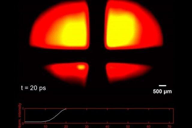ضبط حرکت فوتون های در حال پرواز با سریع ترین دوربین ماوراء بنفش دنیا